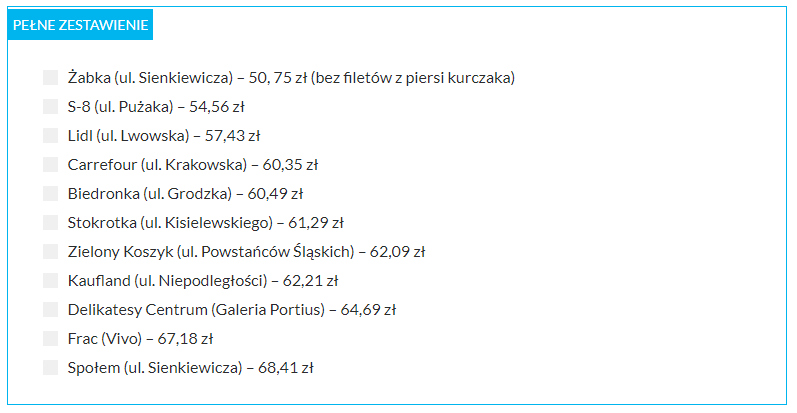 Ranking cen Krosno24 Pelne Zestawienie